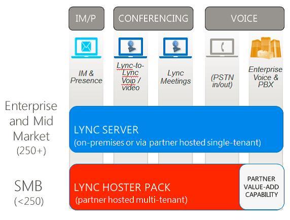 Lync1
