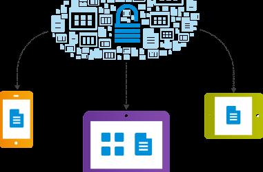 Citrix | Desktop-as-a-Service solution with Citrix CSP