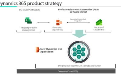 What is coming in Dynamics 365 Project Service Automation?