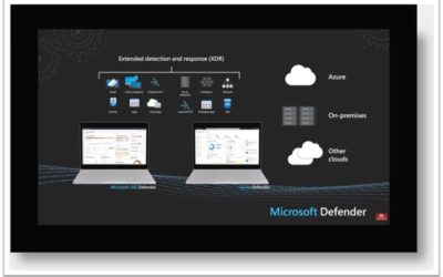 Here's what you need to know about Microsoft security Updates