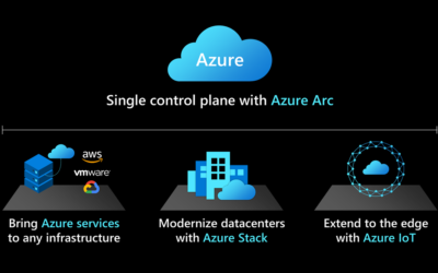 Bring cloud experiences to data workloads anywhere with Azure SQL enabled by Azure Arc